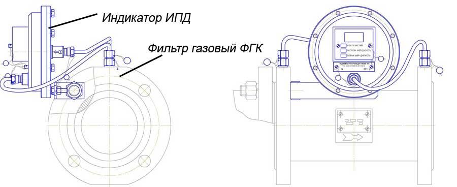 Схема присоединения ИПД к