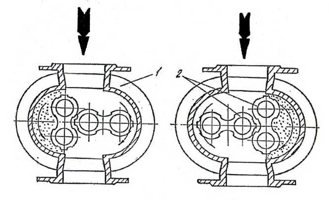 счетчик газа ротационный rvg монтажная схема